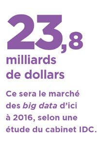 Big Data : vertigineux, mais plus encore !