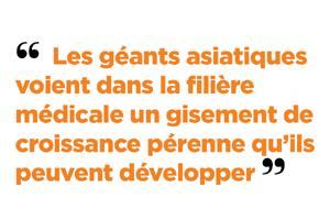 La France doit se donner les moyens de recréer une filière Medtech pour faire émerger une nouvelle société française, voire européenne, de l'imagerie et du dispositif médical.