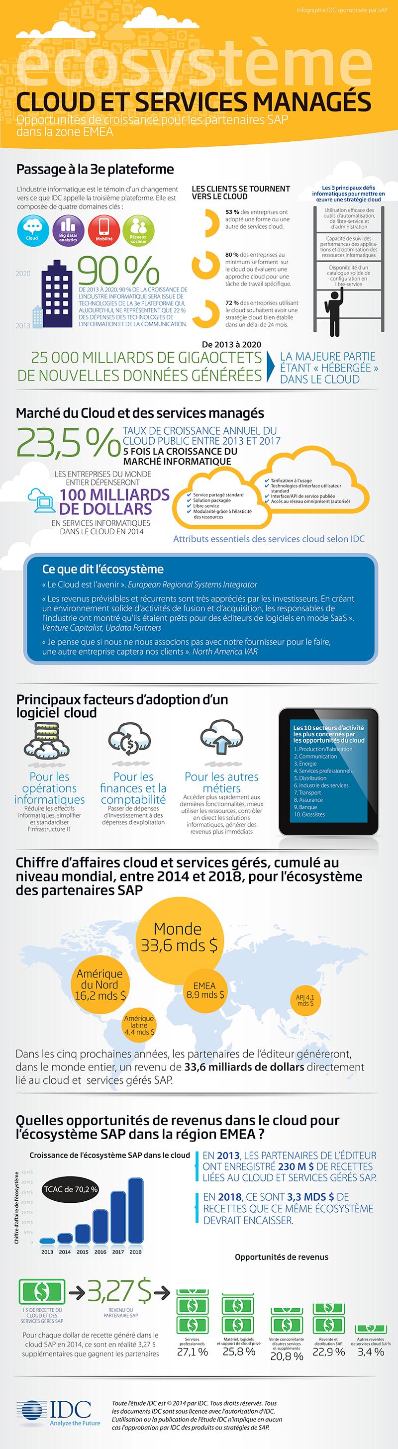 fra_cloudecosystem_emea