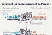 infographie-Kaspersky