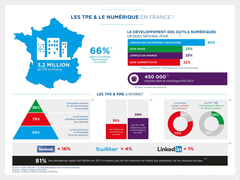 Infographie-TPE-numérique-France