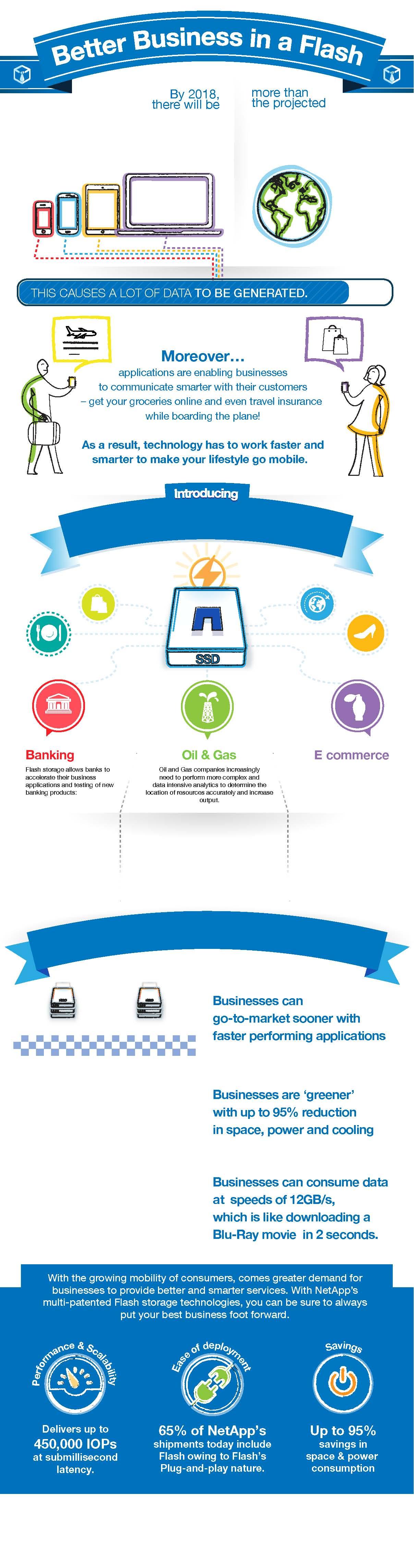 NetAppflash _infographie