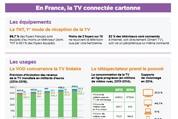 infographie-tv-connectée-france-vignette
