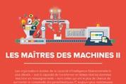 Splunk-Master-of-Machines-II_infographie-vignette