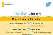 Infographie-Twitter-Décideurs-vignette