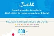 Infographie-Doctolib-médecin-vignette