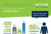 Actito-Barometre-Infographie-FR-vignette