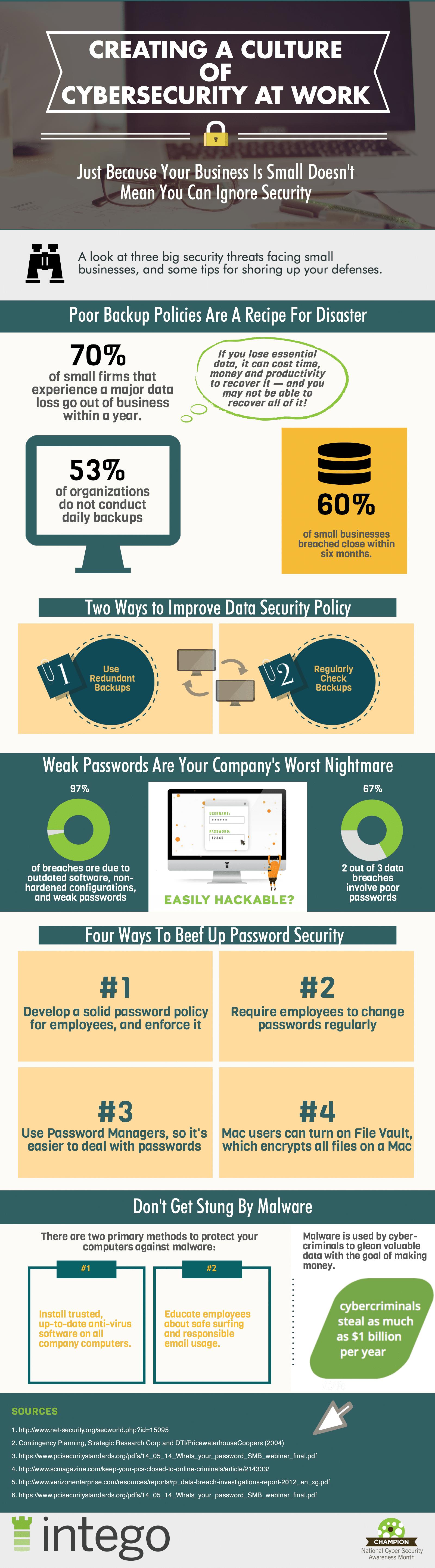 infographie-cybersécurité
