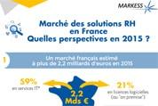 infographie-solutions-RH-markess-vignette