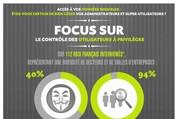 Infographie-wallix-vignette