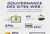 infographie-Alter-way-gouvernance-vignette