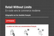 Infographie-commerce-ecommerce-vignette