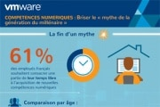 infographie-vmware-article