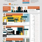 Infographie-A10
