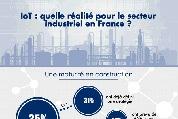 infographie-industrie-IoT-vignette