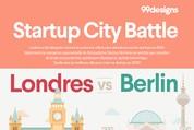 Startup-City-Battle-FR-vignette