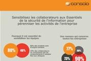 Infographie_Conscio_Technologies-sécurité-vignette