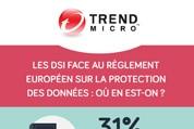 TrendMicro_infographie_GDPR-vignette