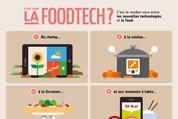 C'est-quoi-la-FoodTech-infographie-vignette