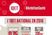 Infographie-IBET-vignette