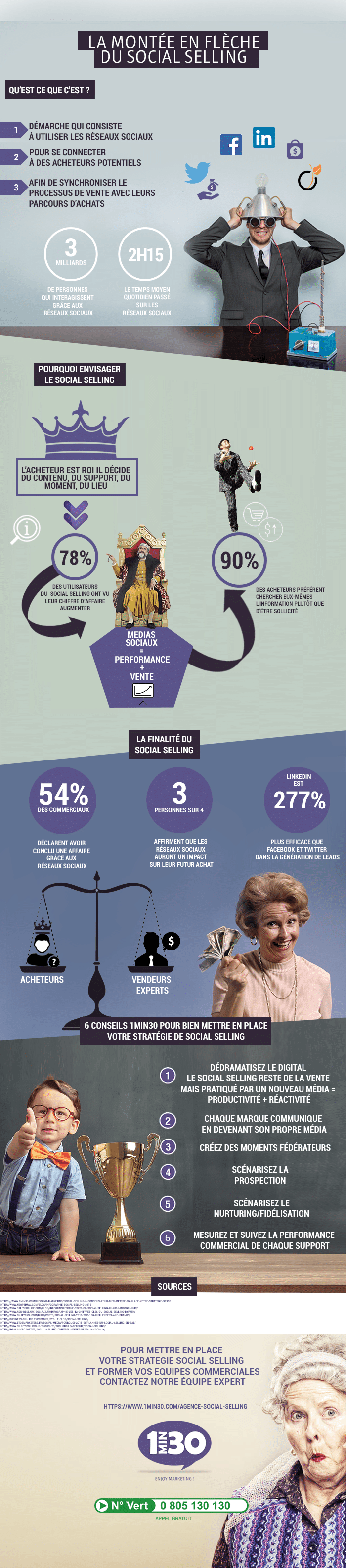 infographie-social-selling