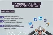 infographie-social-selling-vignette