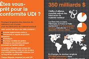 infographie-conformite-udi-178