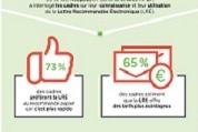neopost-infographie-hd-178