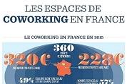 Infographie – les espaces de coworking en France