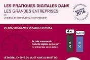 infographie pratiques digitales des entreprises.
