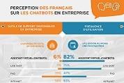 infographie_les-chatboxs-en-entreprise-178