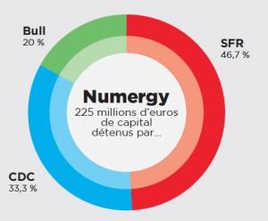 A lire dans Alliancy  : Numgergy
