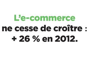 L'e-commerce ne cesse de croître : + 26 % en 2012