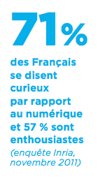 71% des Français se disent curieux par rapport au numérique et 57 % sont enthousiastes