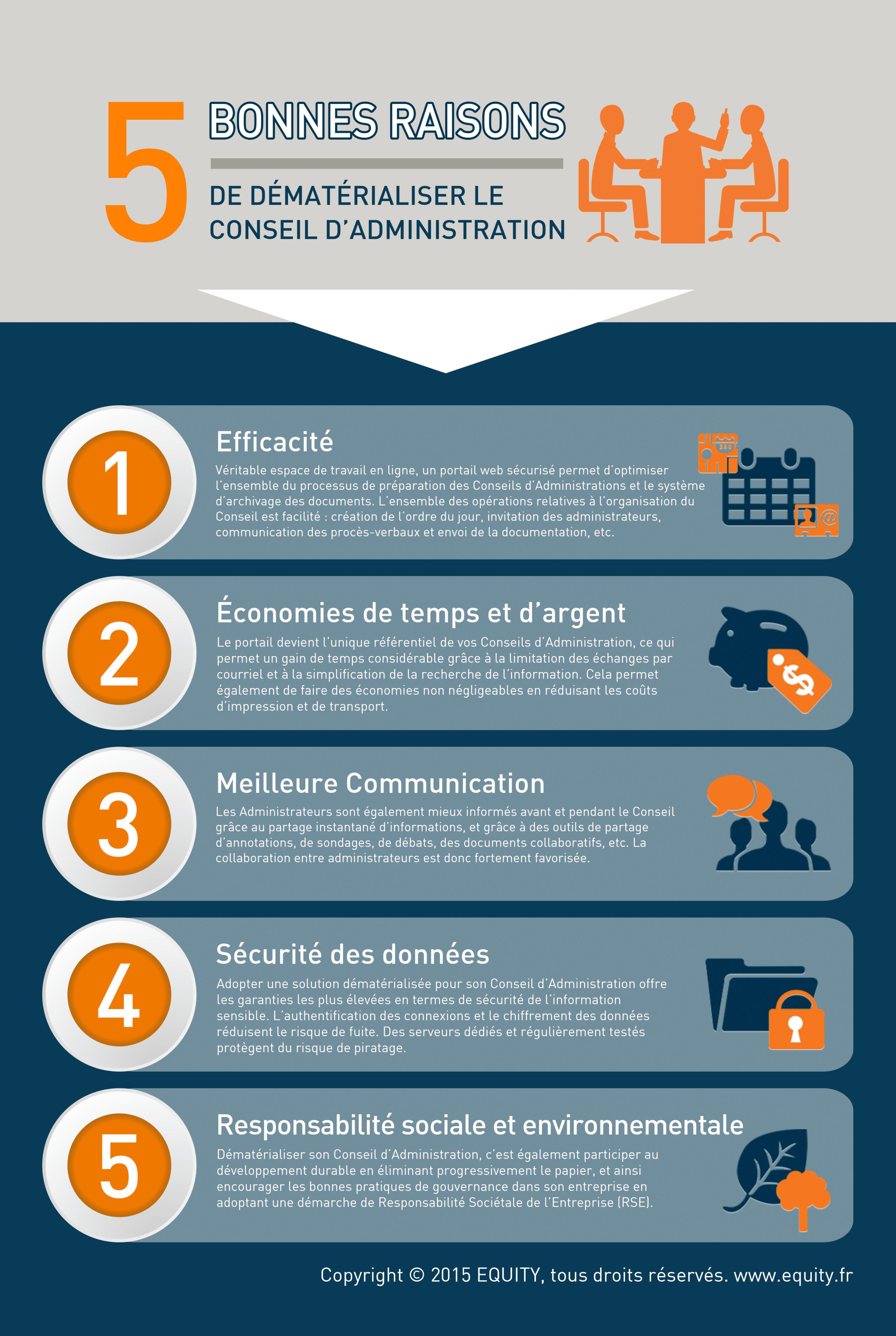 Infographie_dématérialisation