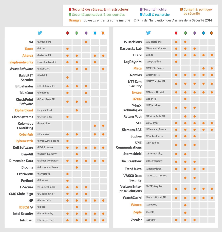 GuideCybersecurite-50ACTEURS2
