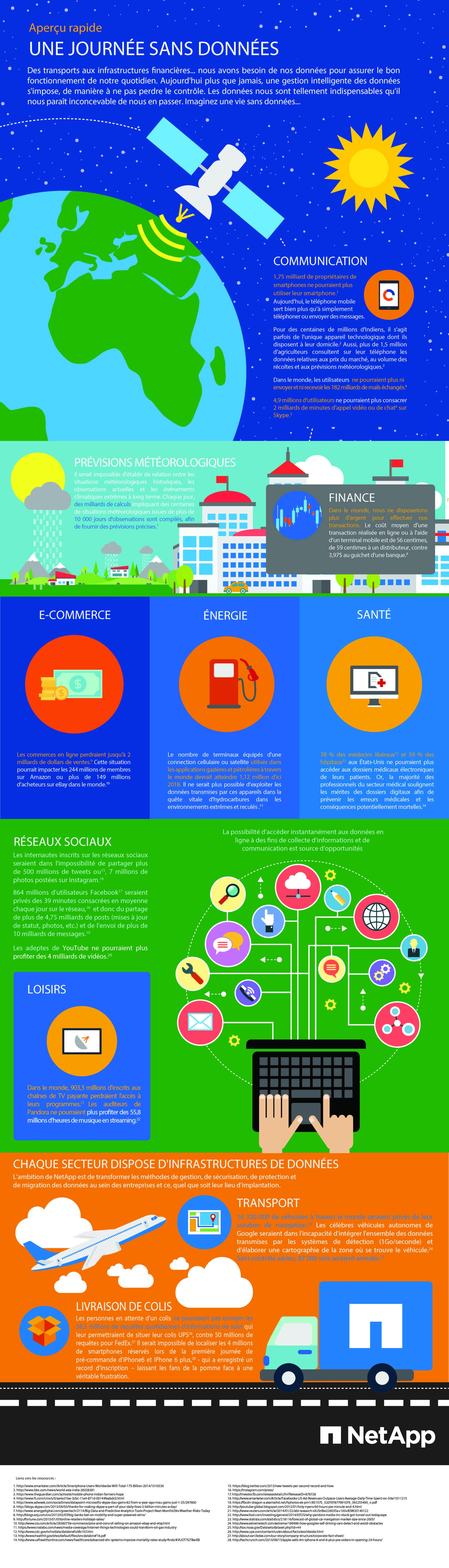 infographie-down_final_production_FR