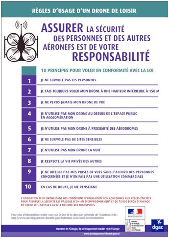 infographie-lexsi-drone