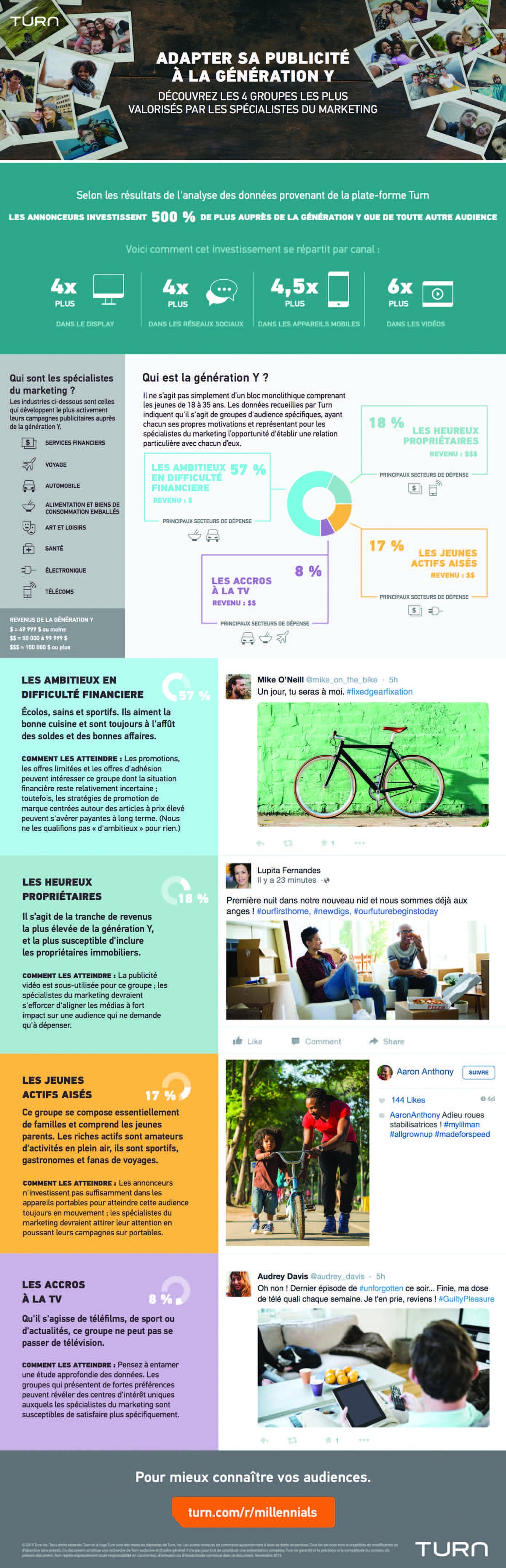 Turn_Millenial_Report_Infographie FR_18022016