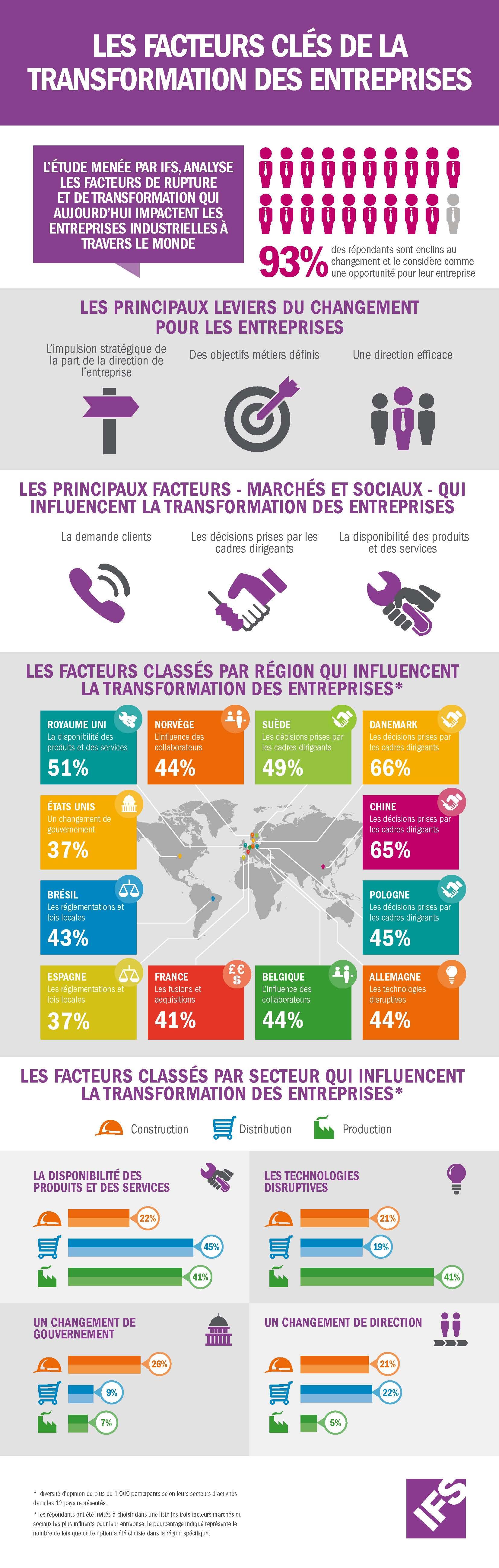 Infographie_Facteurs Clés_FR