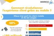 Infographie – Comment révolutionner l'expérience client grâce au mobile ?
