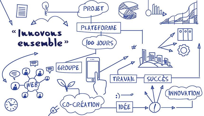 Concours Etudiant 2017 : Innovons ensemble !
