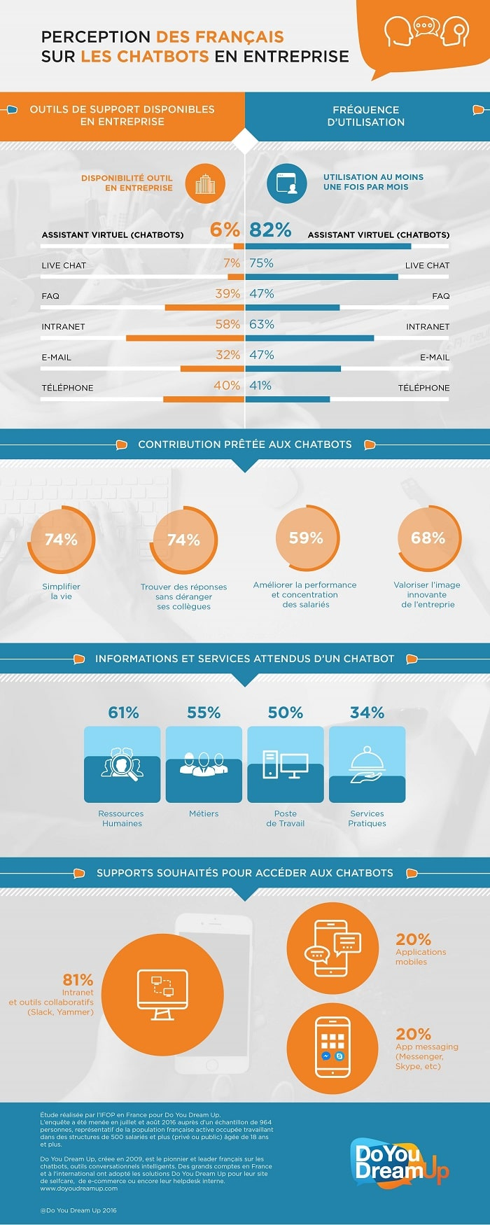 infographie_les-chatboxs-en-entreprise