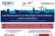 Infographie – Les Français et la politique industrielle de la France