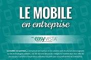 Infographie – Le Mobile en entreprise