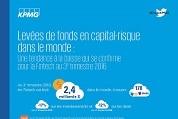 Infographie – Levées de fonds Fintech en capital-risque dans le monde – 3ème trimestre 2016