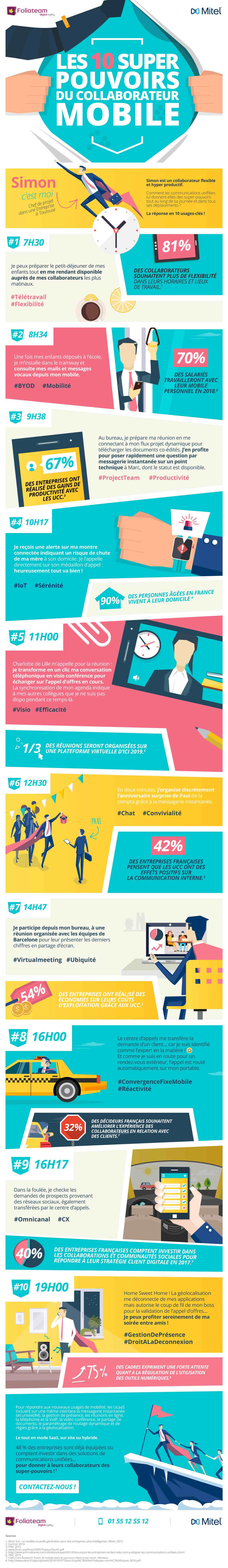 Infographie - Les 10 super pouvoirs du collaborateur mobile-
