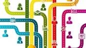 Comment définir son organisation numérique selon le MIT