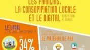 Infographie – les Français, la consommation locale et le digital