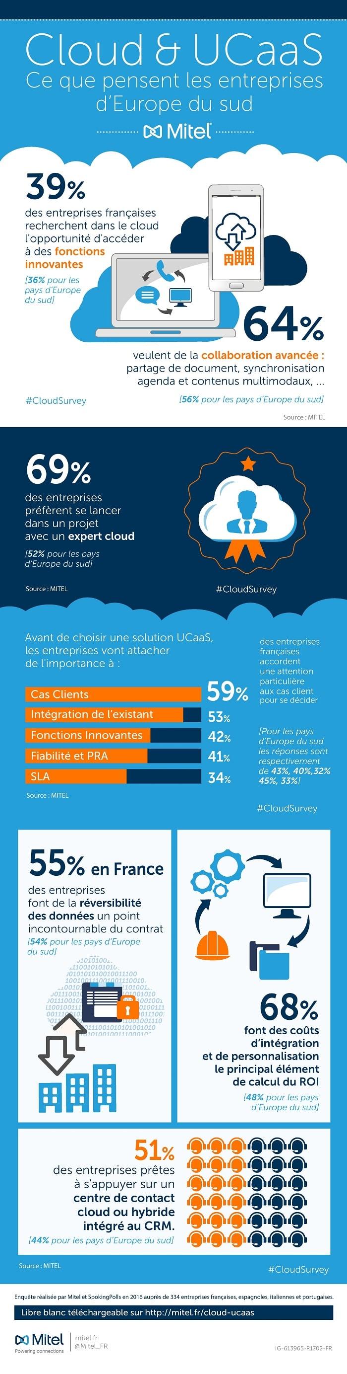 Mitel - infographie Cloud UCaaS-700